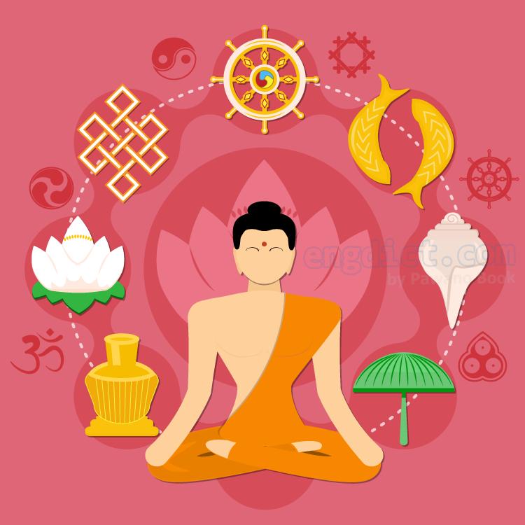 Buddhism แปลว่า พุทธศาสนา