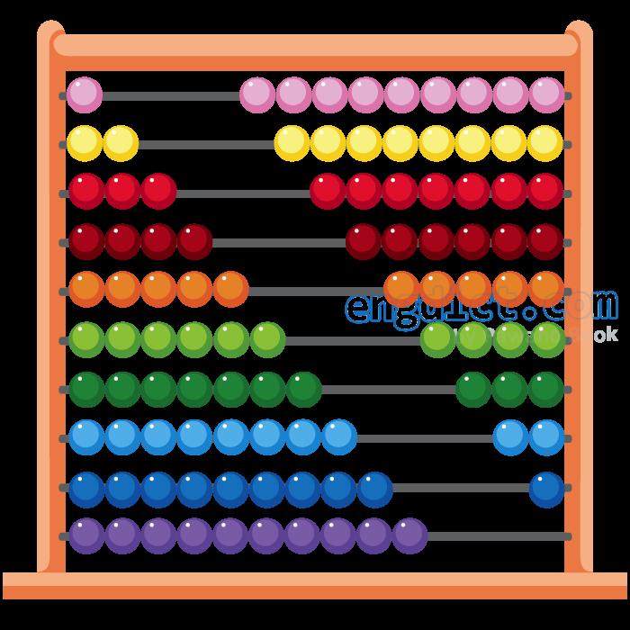 abacus แปลว่า ลูกคิด