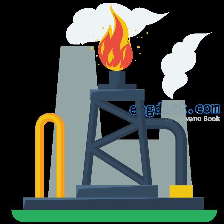 combustion แปลว่า กระบวนการเผาไหม้
