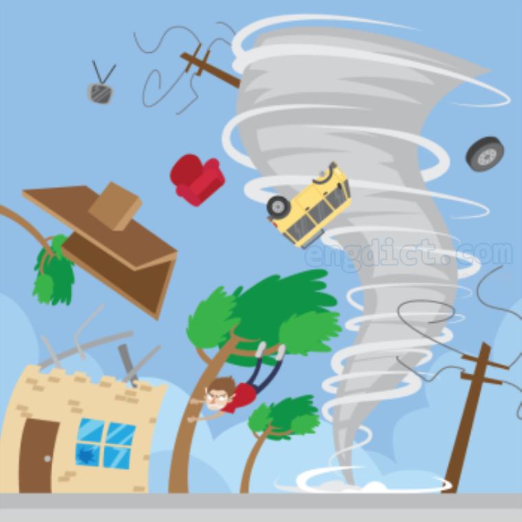 cyclone แปลว่า พายุหมุน