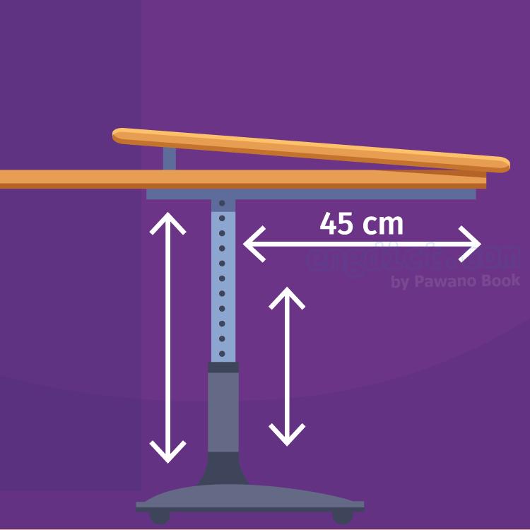length แปลว่า ความยาว