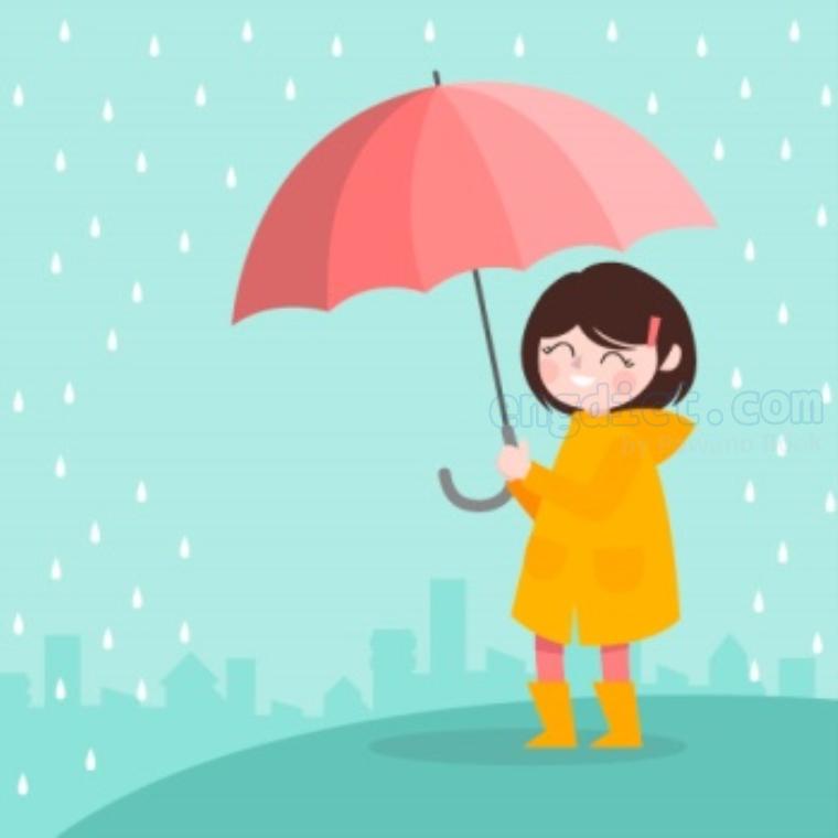 moderate rain แปลว่า มีฝนปานกลาง