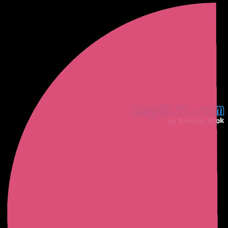 quadrant แปลว่า หนึ่งในสี่ส่วนของวงกลม
