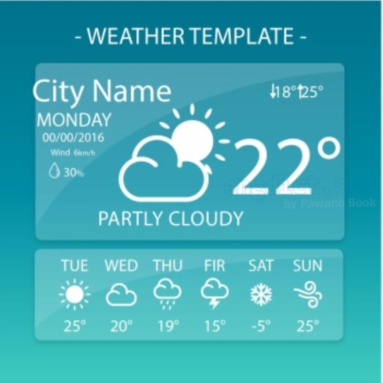 temperature แปลว่า อุณหภูมิ