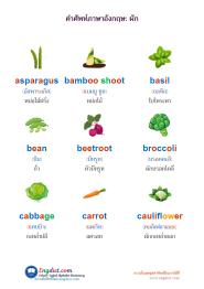 คำศัพท์ภาษาอังกฤษง่ายๆสำหรับเด็ก หมวด ผัก ผลไม้ โรงเรียน